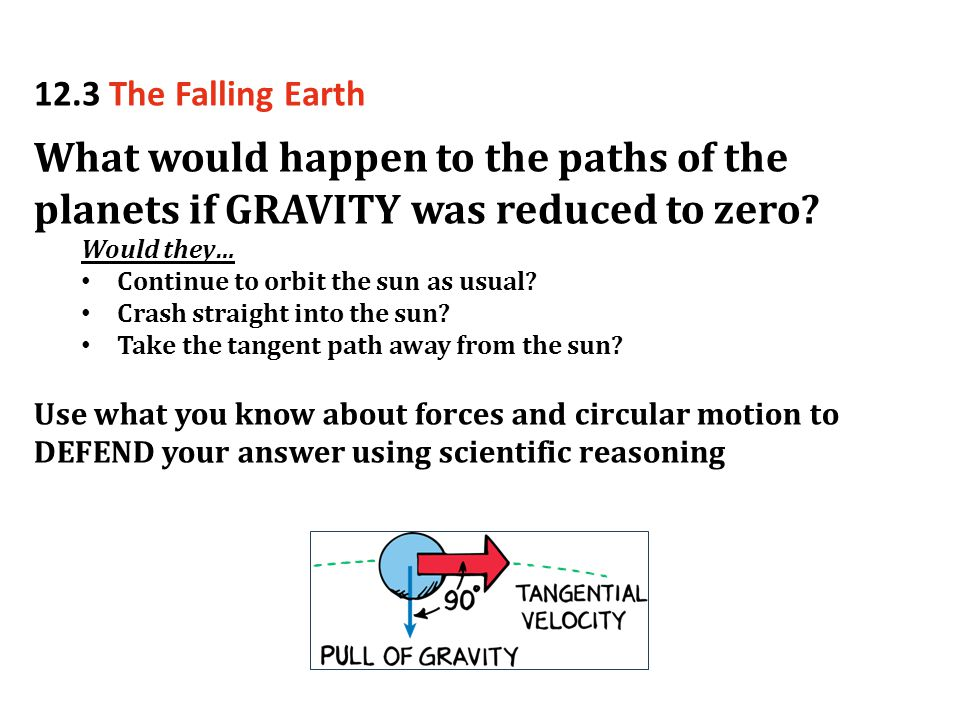 12.3 The Falling Earth What would happen to the paths of the planets if GRAVITY was reduced to zero