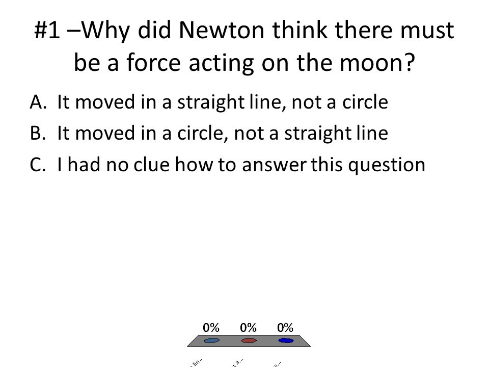 #1 –Why did Newton think there must be a force acting on the moon
