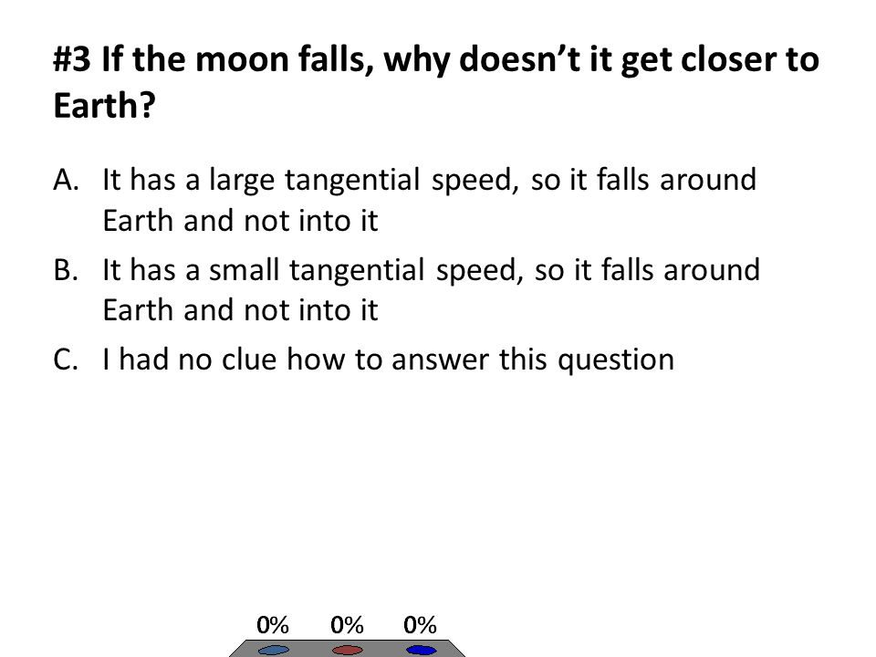 #3 If the moon falls, why doesn't it get closer to Earth