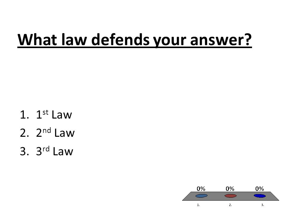 What law defends your answer