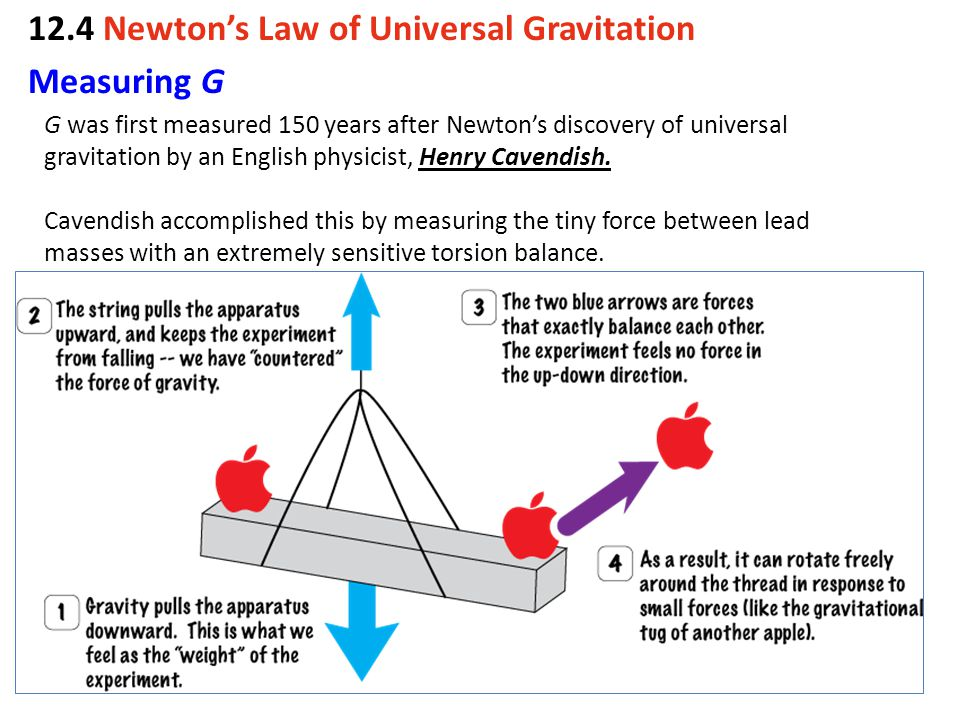 12.4 Newton's Law of Universal Gravitation Measuring G