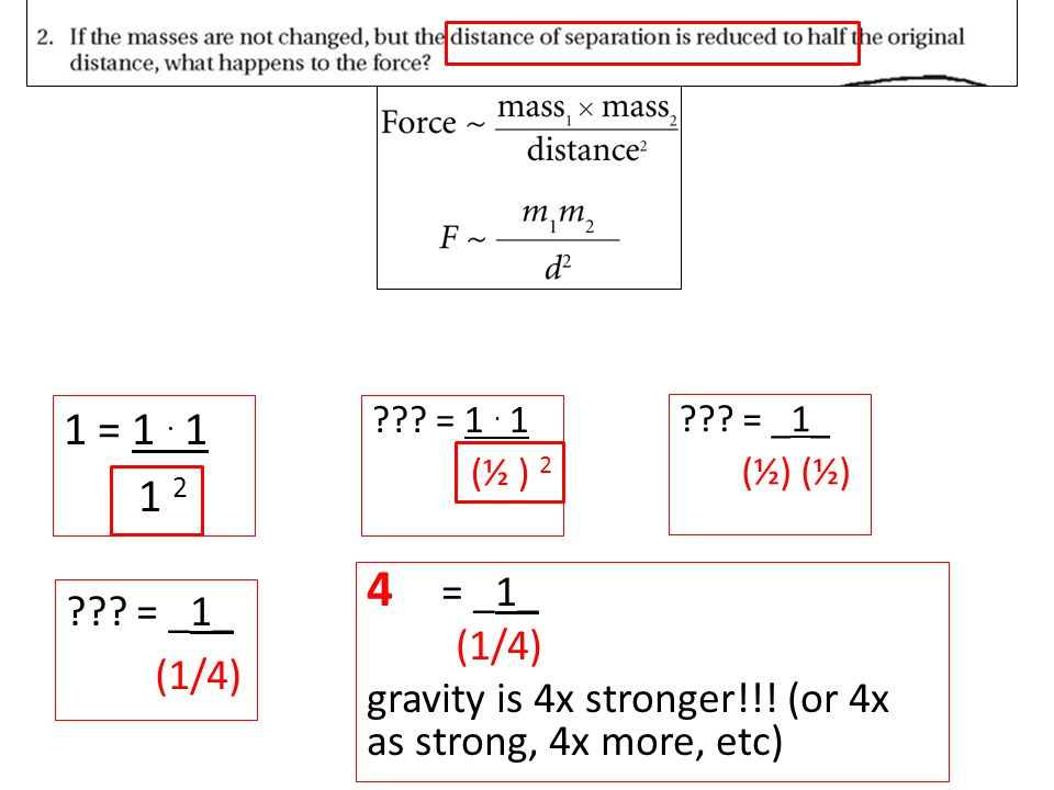 1 = 1 . 1 1 2. = 1 . 1. (½ ) 2. = _1_. (½) (½) 4 = _1_. (1/4) gravity is 4x stronger!!! (or 4x as strong, 4x more, etc)