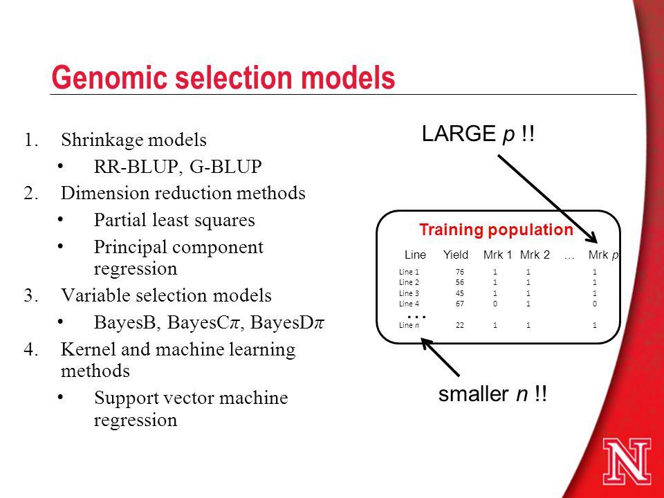 Genomic selection models