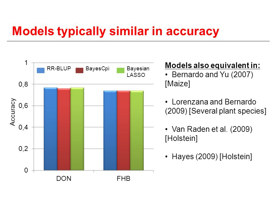 Models typically similar in accuracy