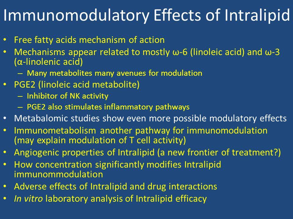 Immunomodulatory Effects of Intralipid
