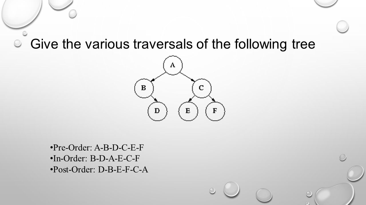 Give the various traversals of the following tree