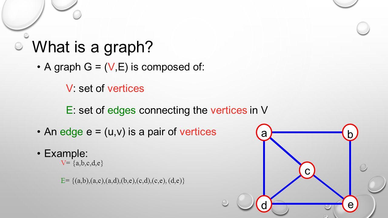 What is a graph a b c d e A graph G = (V,E) is composed of: