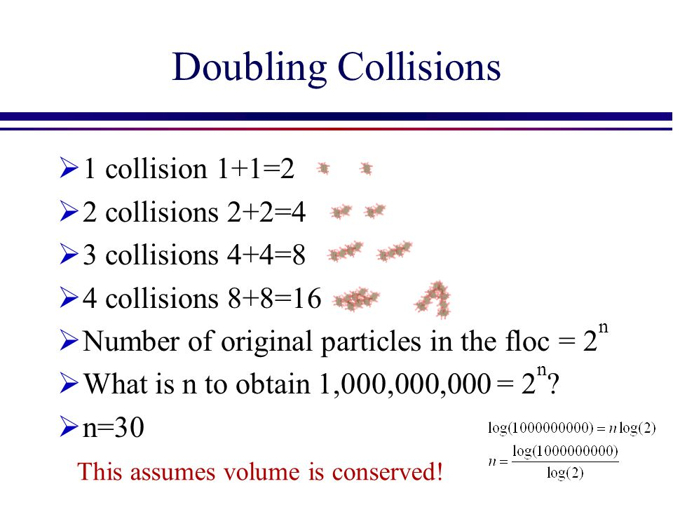 Doubling Collisions 1 collision 1+1=2 2 collisions 2+2=4