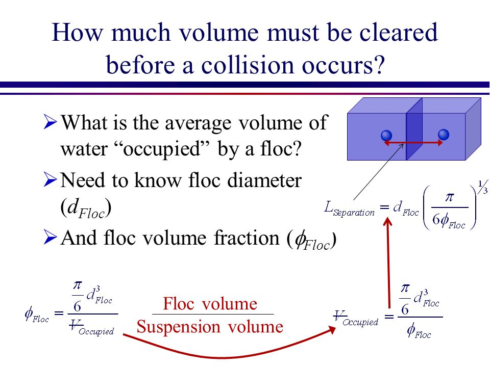 How much volume must be cleared before a collision occurs