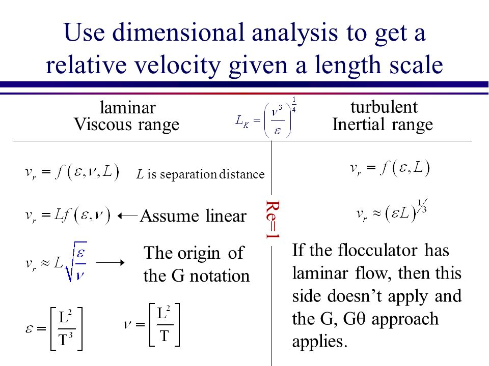 Use dimensional analysis to get a relative velocity given a length scale