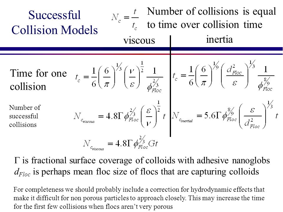Successful Collision Models