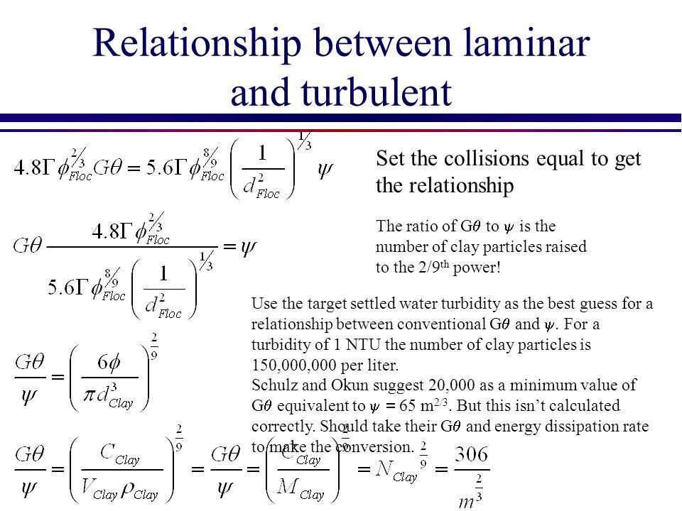 Relationship between laminar and turbulent