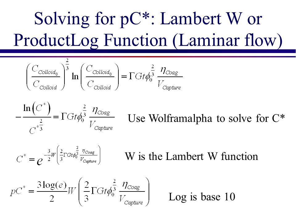Solving for pC*: Lambert W or ProductLog Function (Laminar flow)
