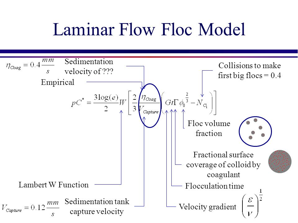 Laminar Flow Floc Model