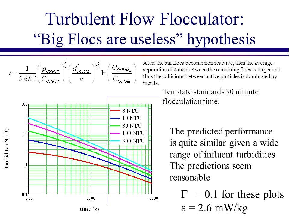 Turbulent Flow Flocculator: Big Flocs are useless hypothesis