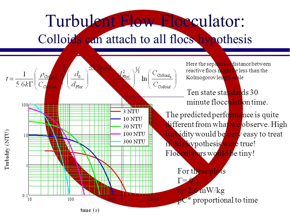 Turbulent Flow Flocculator: Colloids can attach to all flocs hypothesis