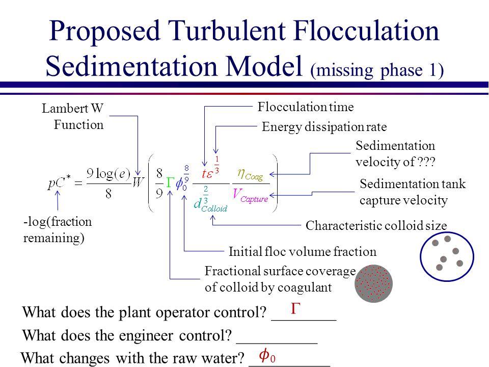 Proposed Turbulent Flocculation Sedimentation Model (missing phase 1)