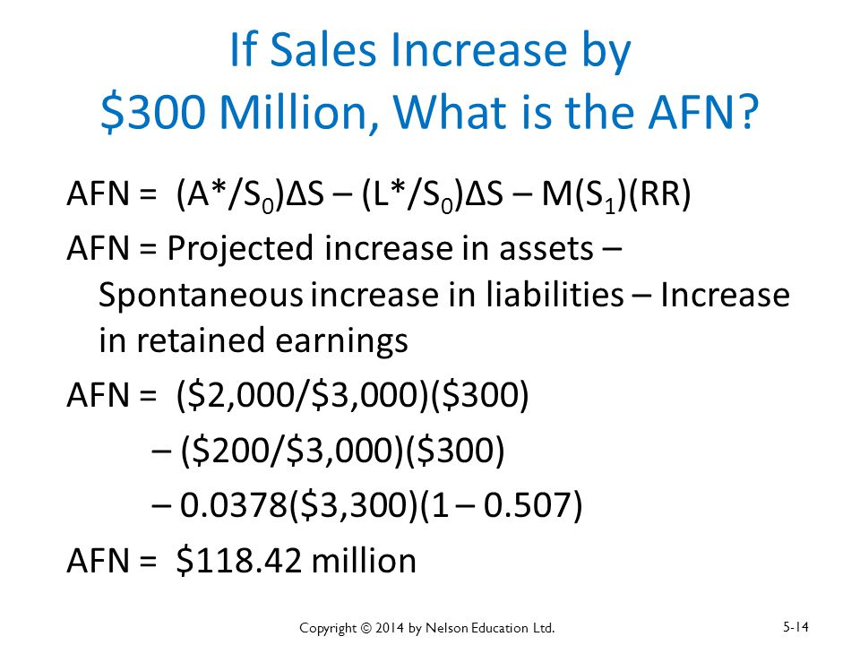 If Sales Increase by $300 Million, What is the AFN