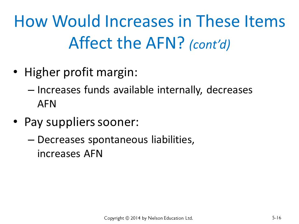 How Would Increases in These Items Affect the AFN (cont'd)