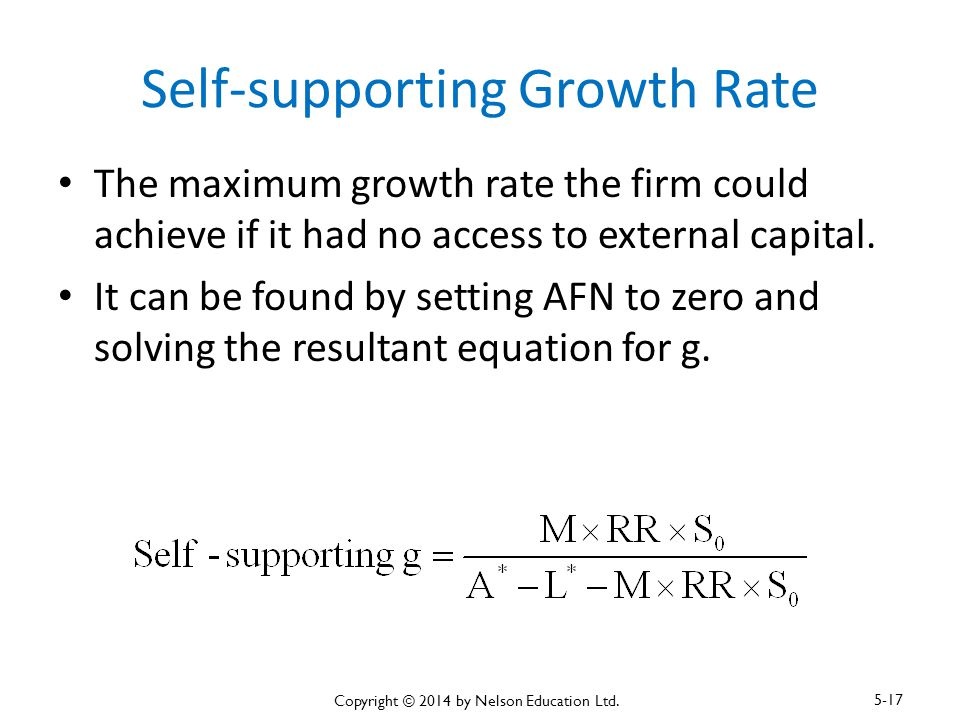 Self-supporting Growth Rate