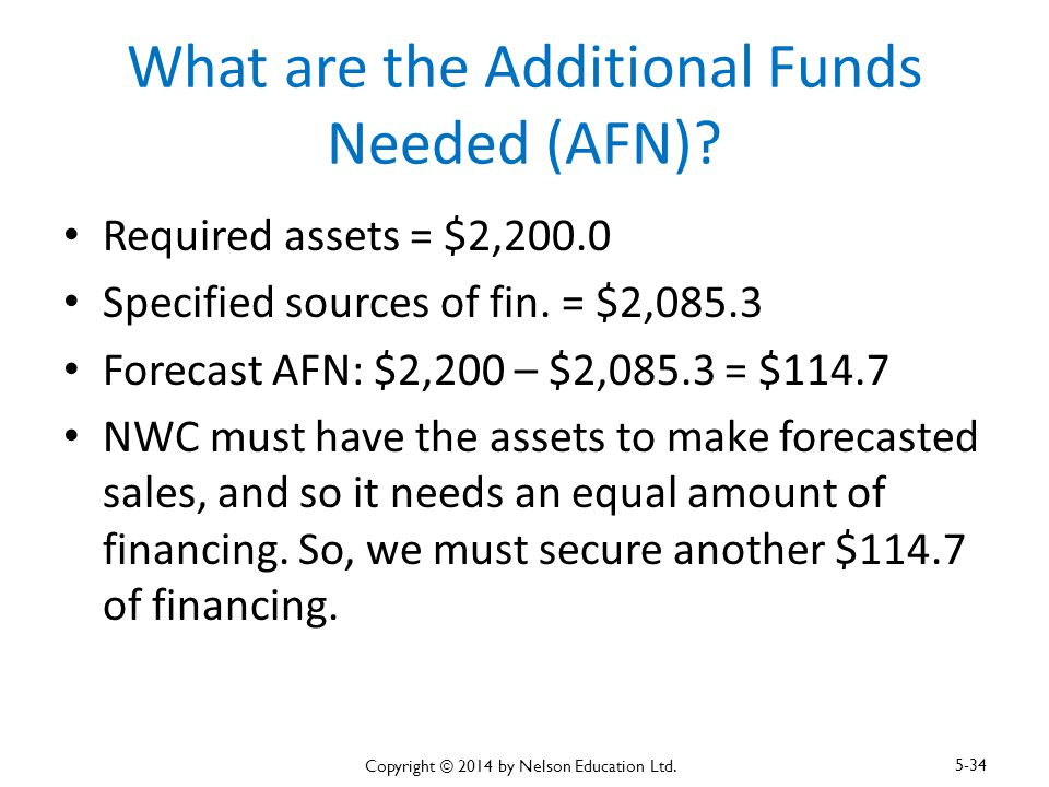 What are the Additional Funds Needed (AFN)