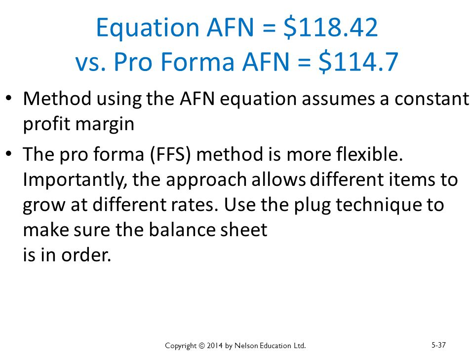 Equation AFN = $118.42 vs. Pro Forma AFN = $114.7