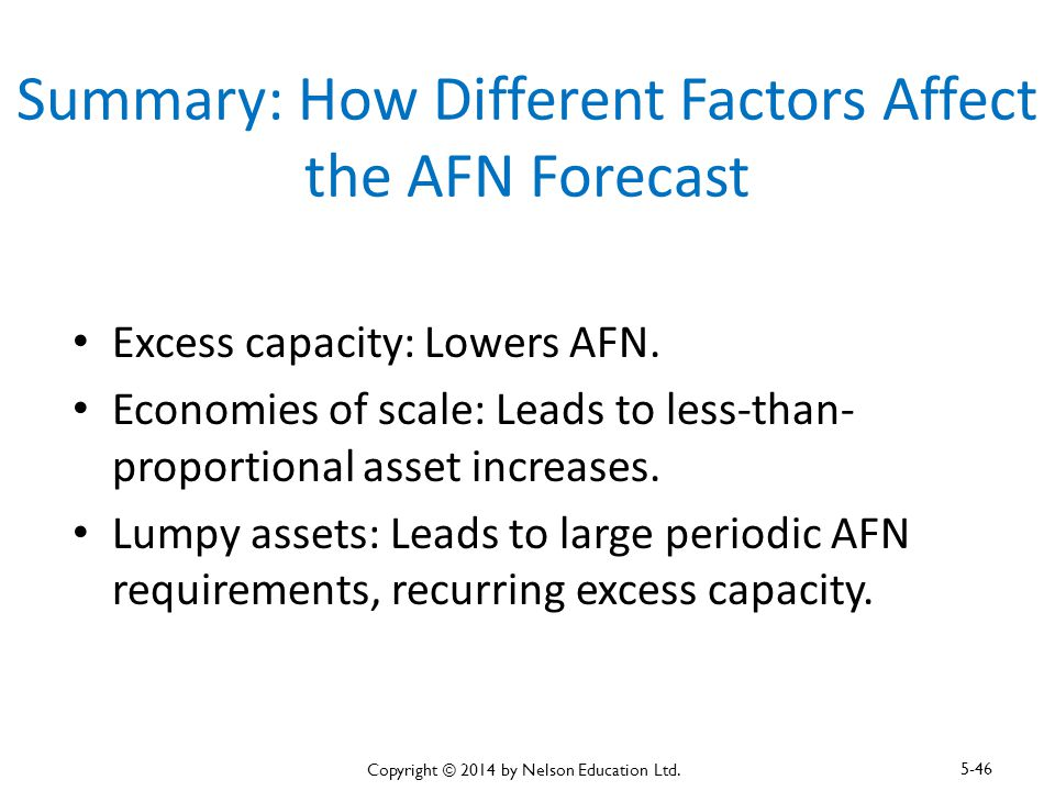Summary: How Different Factors Affect the AFN Forecast