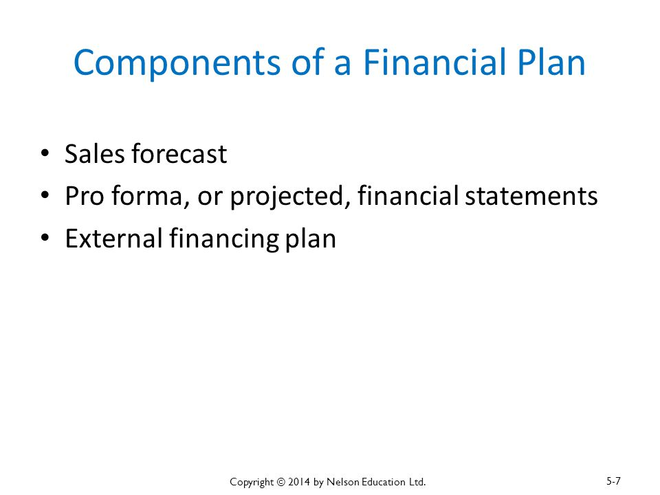Components of a Financial Plan