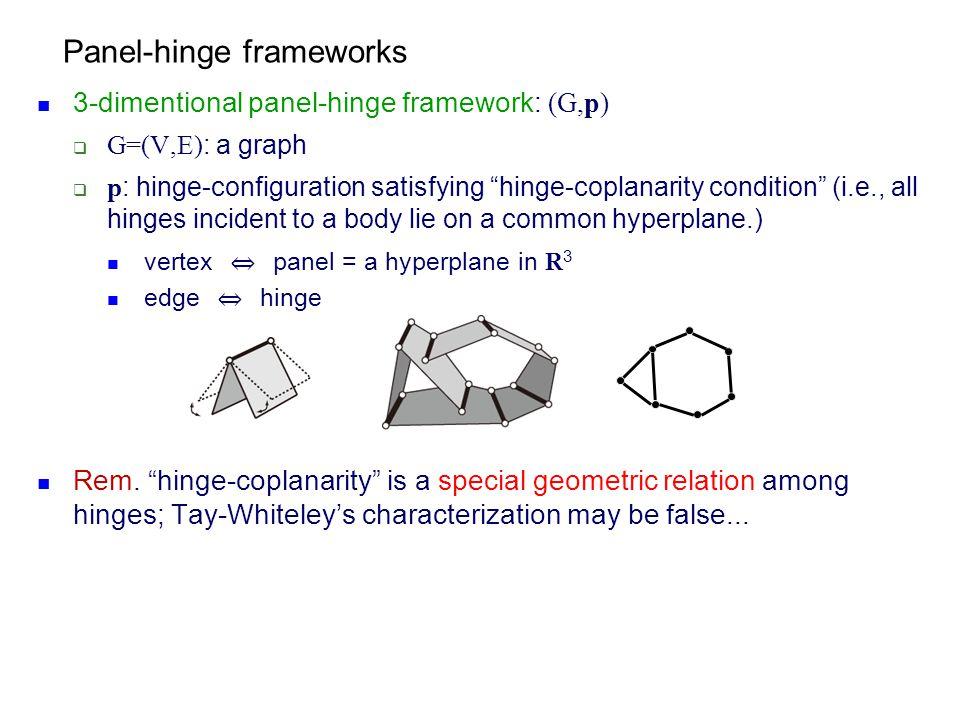 Panel-hinge frameworks