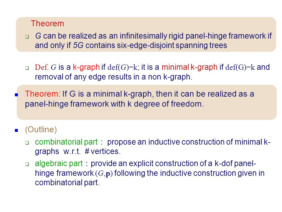 Theorem G can be realized as an infinitesimally rigid panel-hinge framework if and only if 5G contains six-edge-disjoint spanning trees.
