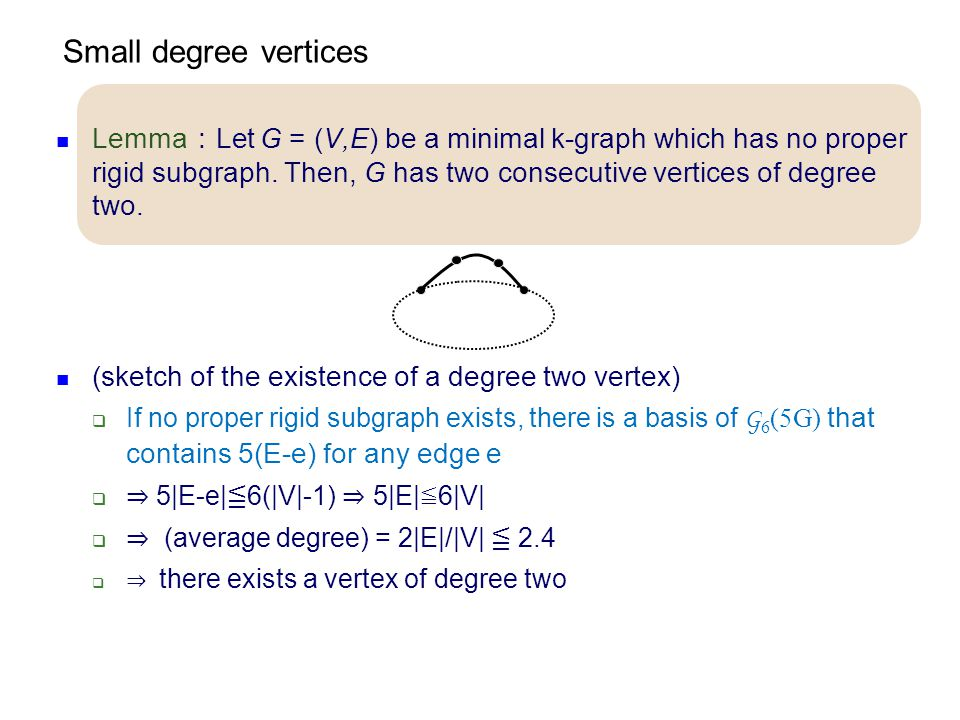 Small degree vertices