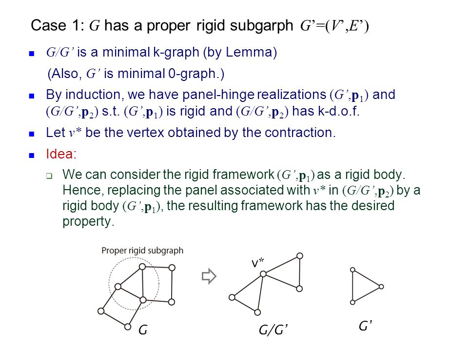 Case 1: G has a proper rigid subgarph G'=(V',E')