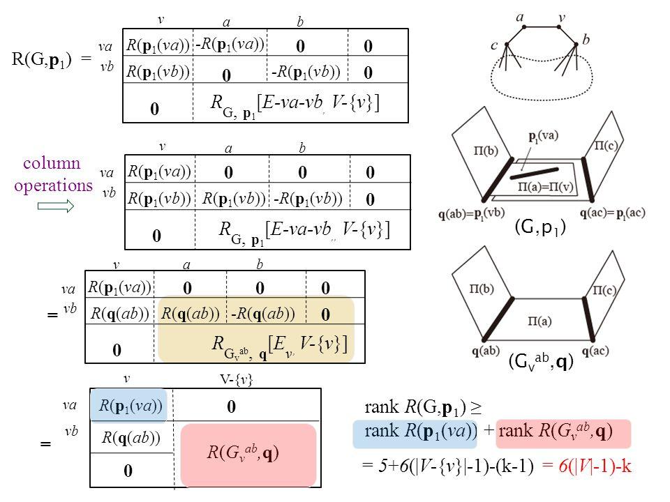 = 5+6(|V-{v}|-1)-(k-1) = 6(|V|-1)-k