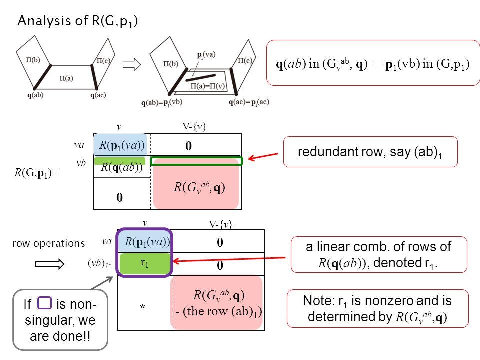 q(ab) in (Gvab, q) = p1(vb) in (G,p1)