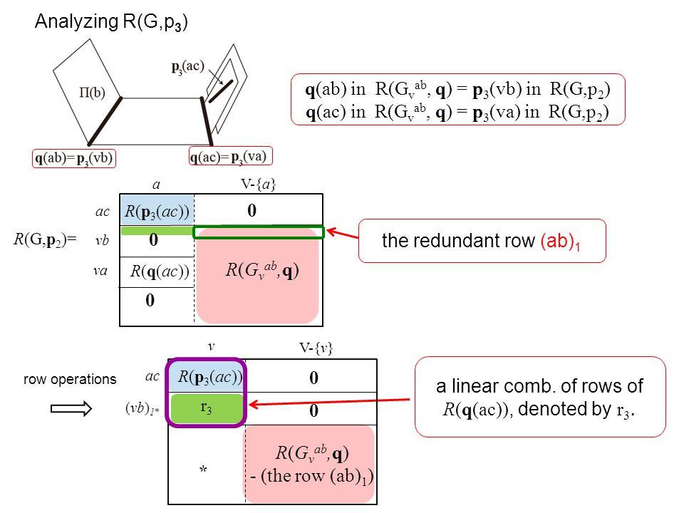 q(ab) in R(Gvab, q) = p3(vb) in R(G,p2)