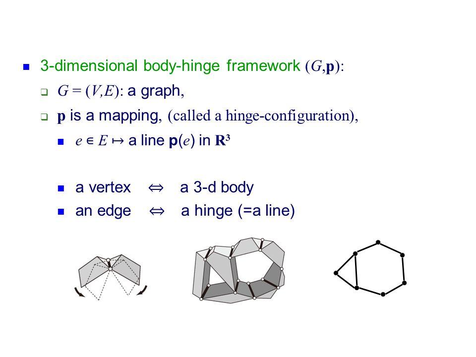 3-dimensional body-hinge framework (G,p): G = (V,E): a graph,
