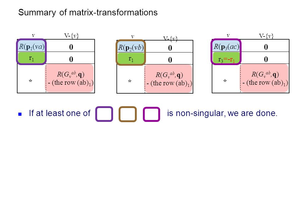 Summary of matrix-transformations