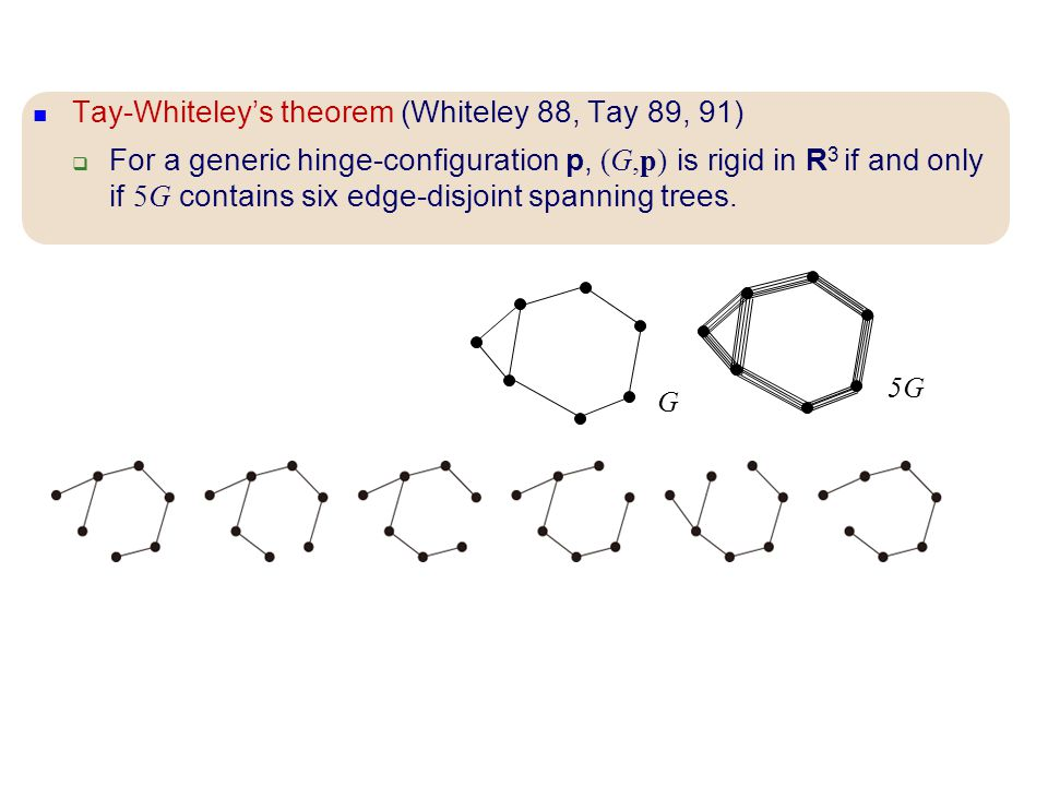 Tay-Whiteley's theorem (Whiteley 88, Tay 89, 91)