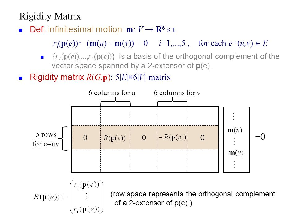 Rigidity Matrix Def. infinitesimal motion m: V → R6 s.t.
