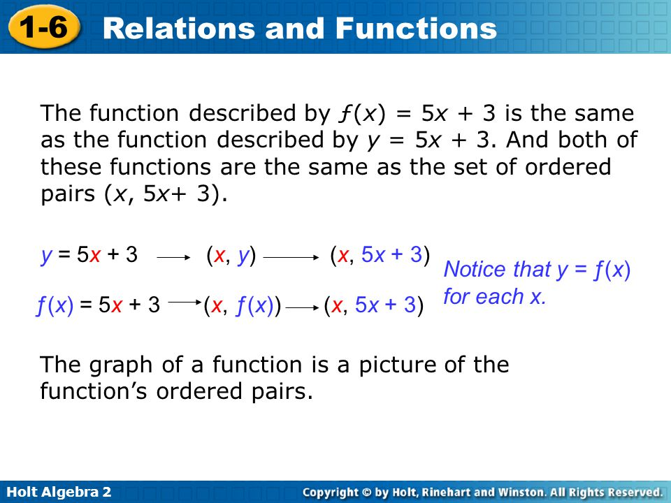 The function described by ƒ(x) = 5x + 3 is the same as the function described by y = 5x + 3. And both of these functions are the same as the set of ordered pairs (x, 5x+ 3).