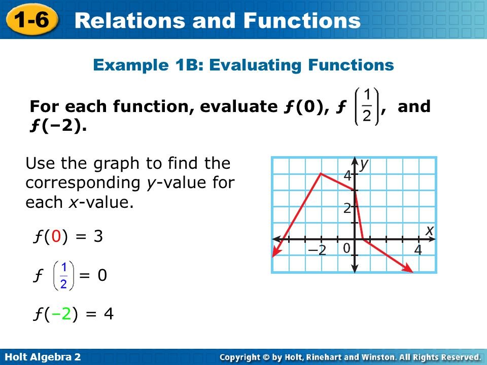 Example 1B: Evaluating Functions