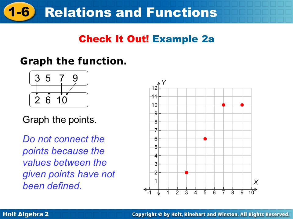 Check It Out! Example 2a Graph the function. 3 5 7 9. 2 6 10. Graph the points.