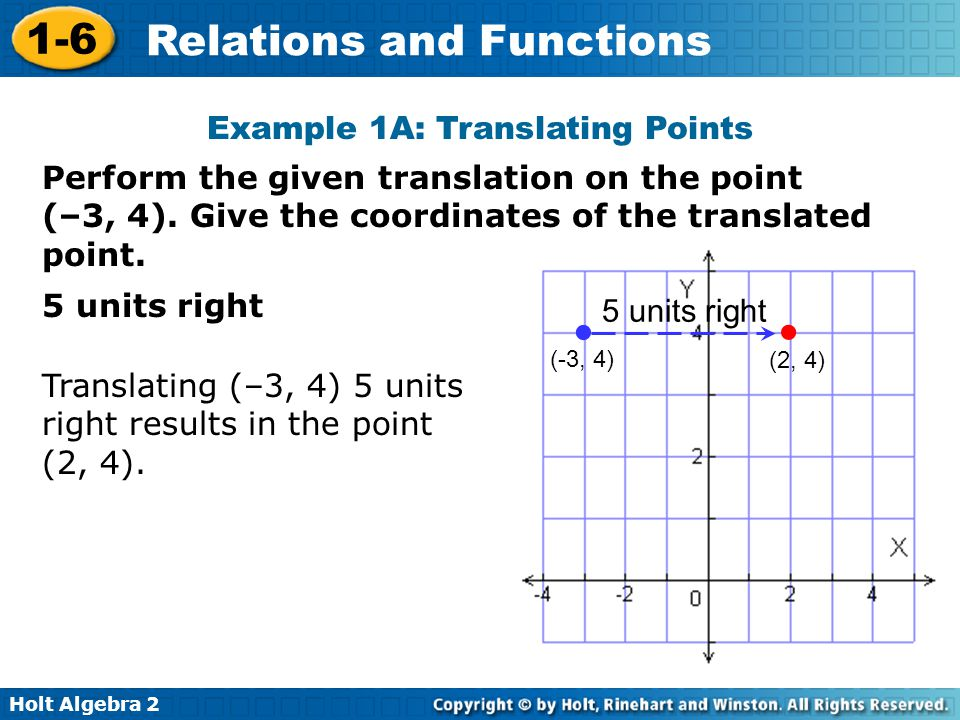 Example 1A: Translating Points