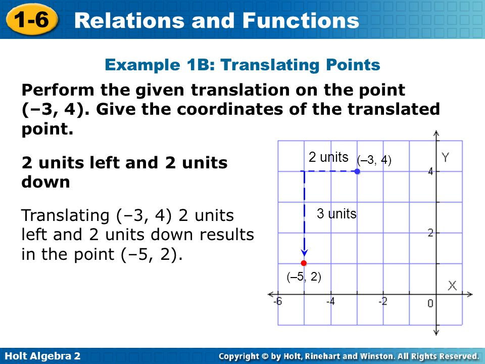 Example 1B: Translating Points