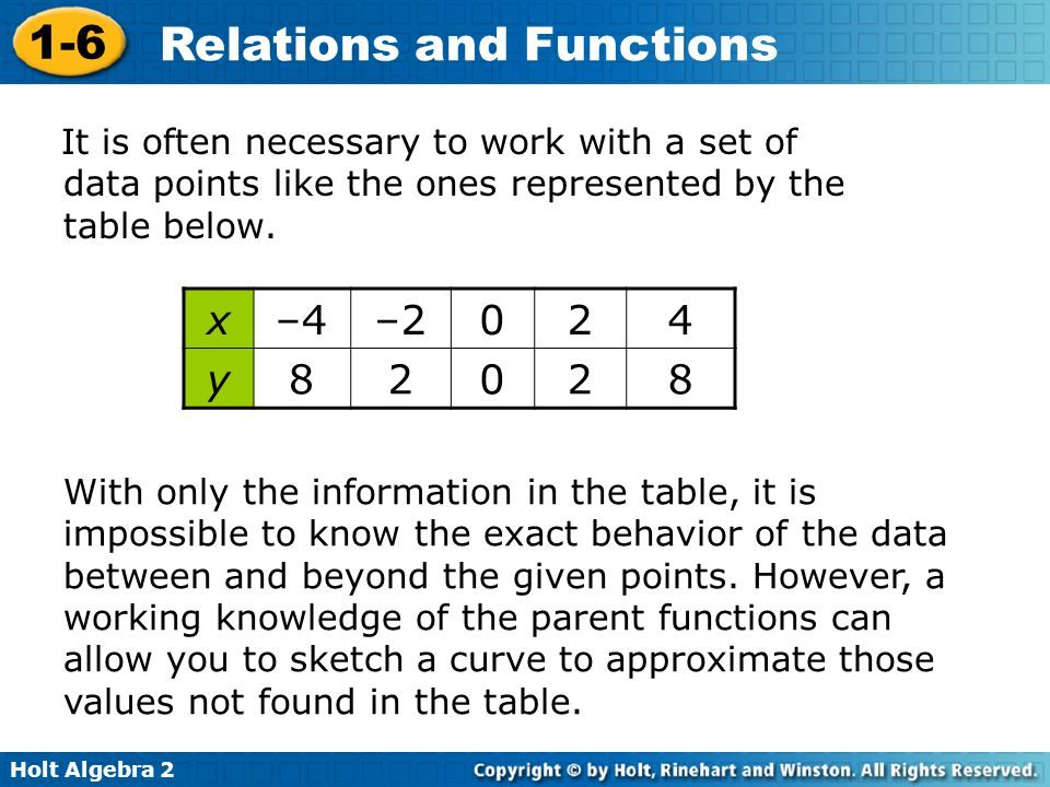 It is often necessary to work with a set of data points like the ones represented by the table below.