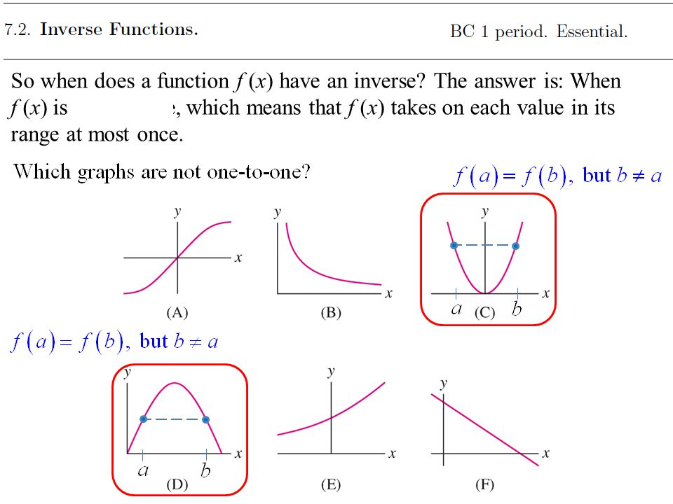 So when does a function f (x) have an inverse