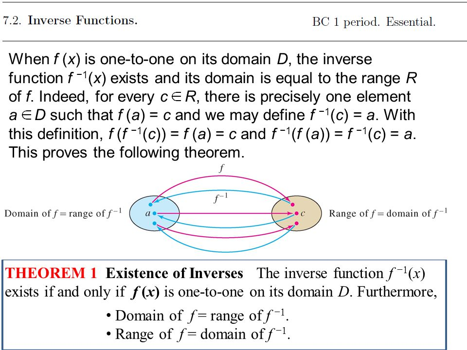 When f (x) is one-to-one on its domain D, the inverse function f −1(x) exists and its domain is equal to the range R of f. Indeed, for every c R, there is precisely one element