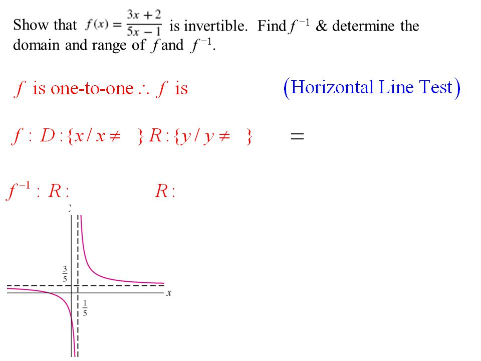 is invertible. Find f −1 & determine the domain and range of f and f −1.