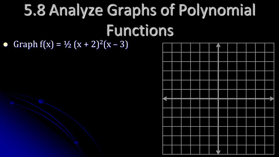 5.8 Analyze Graphs of Polynomial Functions