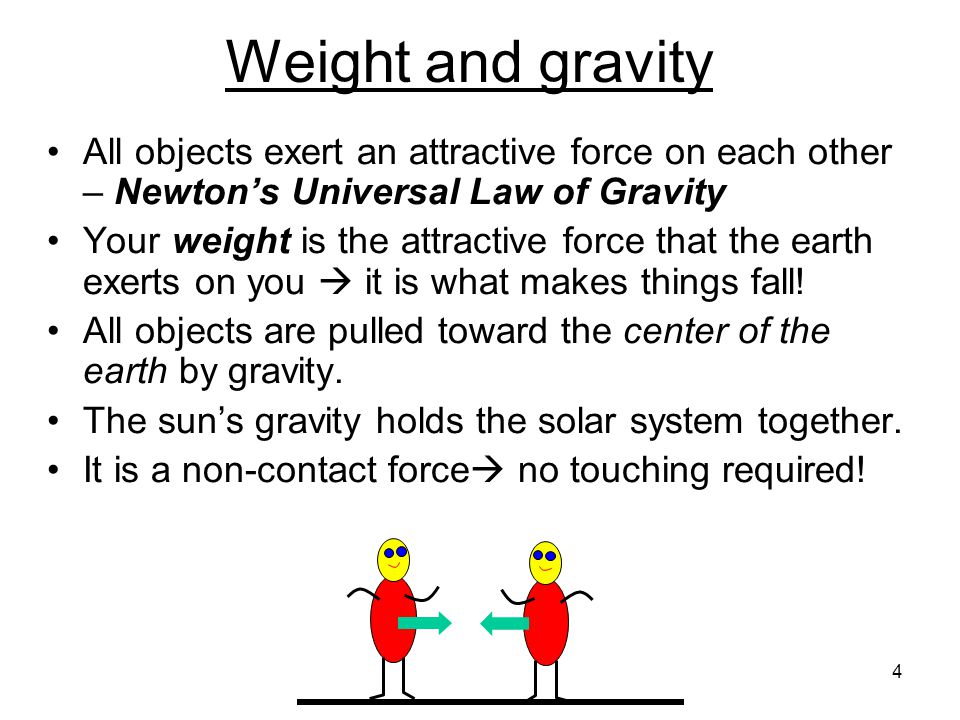 Weight and gravity All objects exert an attractive force on each other – Newton's Universal Law of Gravity.